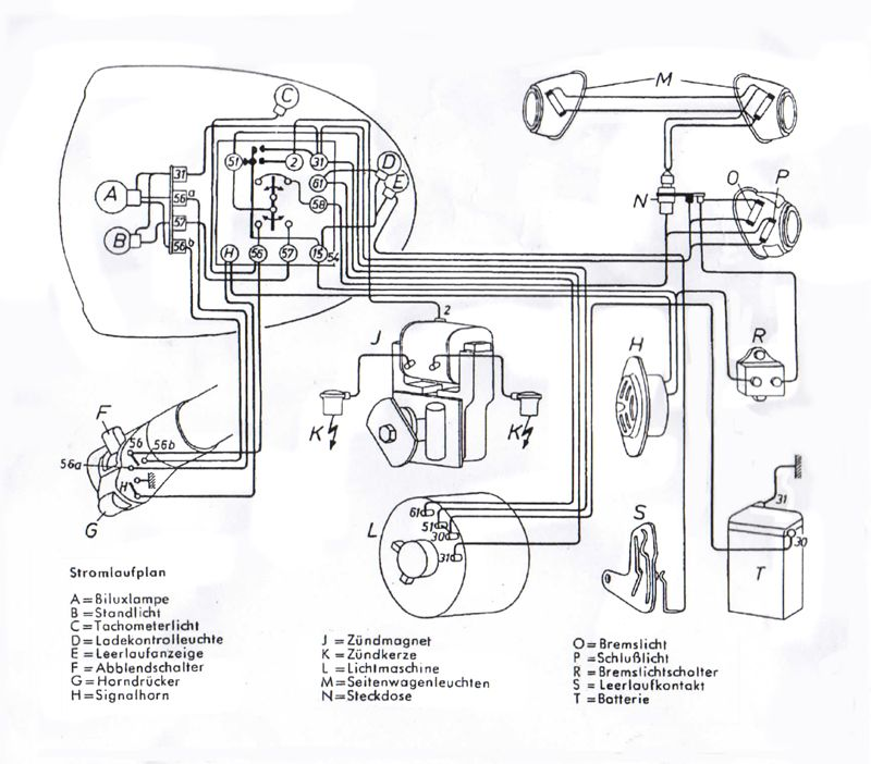 bmw r25 2 wiring diagram wiring diagram ops BMW R25 3 Leading Link